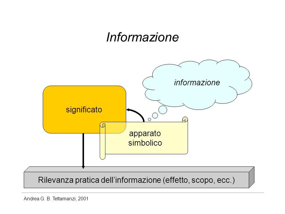 Andrea G. B. Tettamanzi, 2001 significato Informazione informazione apparato simbolico Rilevanza pratica dellinformazione (effetto, scopo, ecc.)
