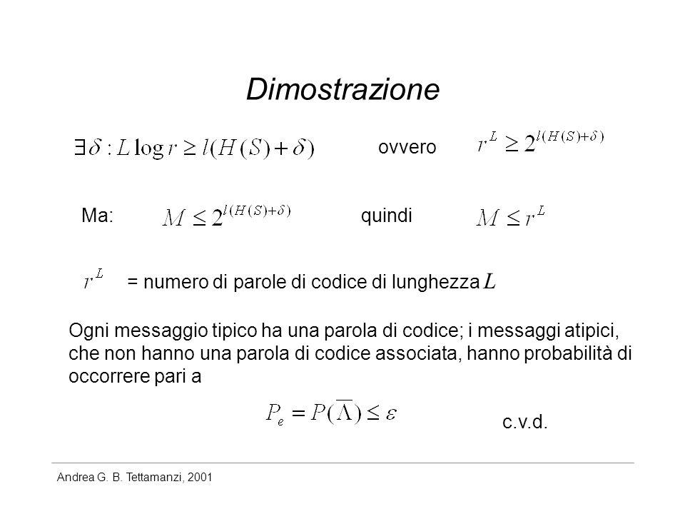Andrea G. B. Tettamanzi, 2001 Dimostrazione ovvero Ma:quindi = numero di parole di codice di lunghezza L Ogni messaggio tipico ha una parola di codice