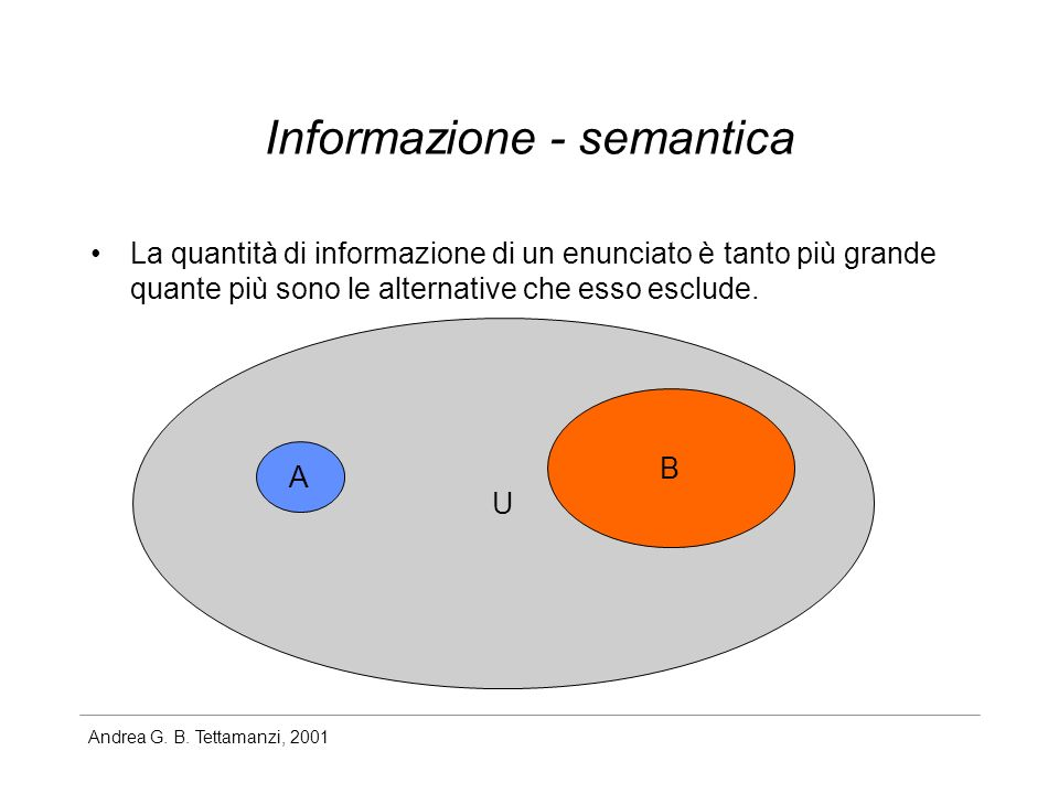 Andrea G. B. Tettamanzi, 2001 Informazione - semantica La quantità di informazione di un enunciato è tanto più grande quante più sono le alternative c