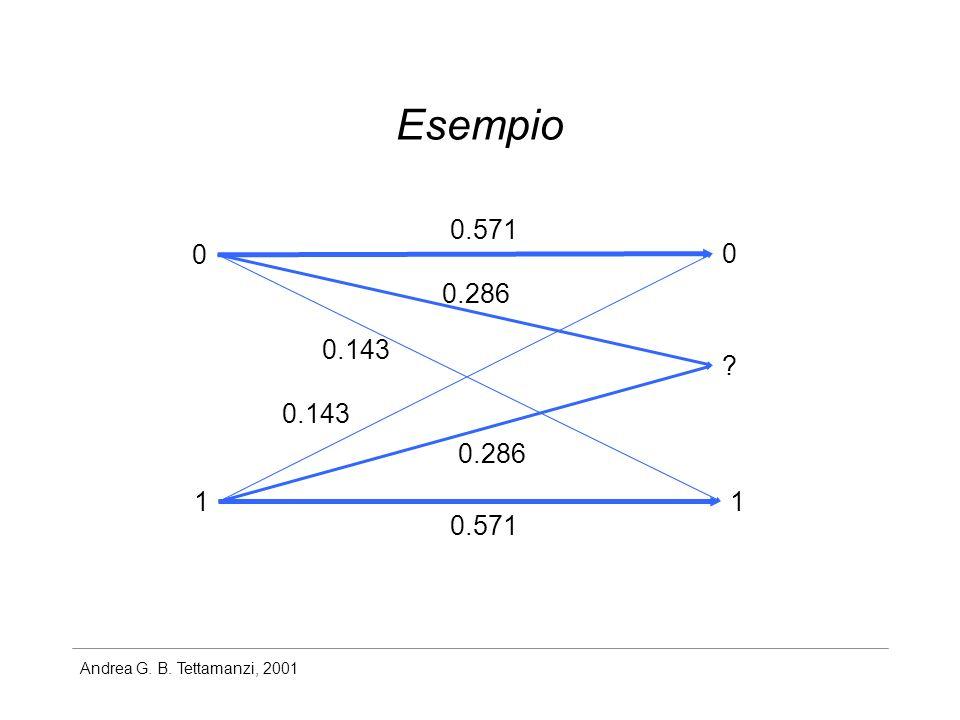 Andrea G. B. Tettamanzi, 2001 Esempio 0 1 0 1 ? 0.143 0.286 0.571 0.143 0.286 0.571