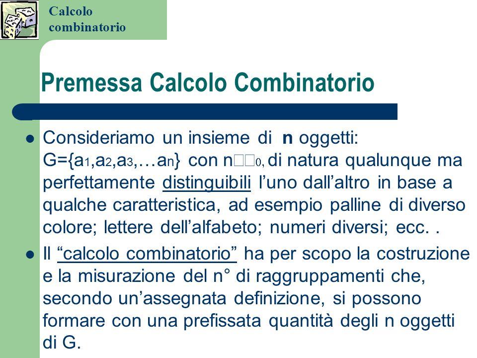 Diapositiva sommario Disposizioni semplici Disposizioni con Ripetizione Permutazioni semplici Permutazioni con oggetti identici Combinazioni Semplici