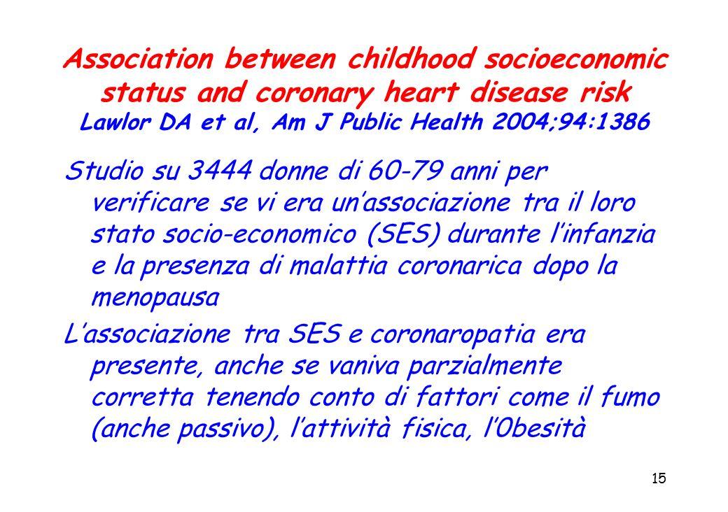 15 Association between childhood socioeconomic status and coronary heart disease risk Lawlor DA et al, Am J Public Health 2004;94:1386 Studio su 3444