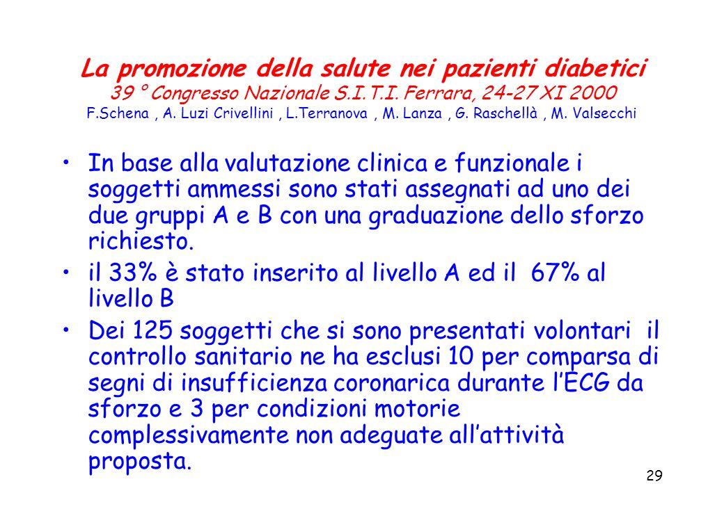 29 La promozione della salute nei pazienti diabetici 39 ° Congresso Nazionale S.I.T.I. Ferrara, 24-27 XI 2000 F.Schena, A. Luzi Crivellini, L.Terranov
