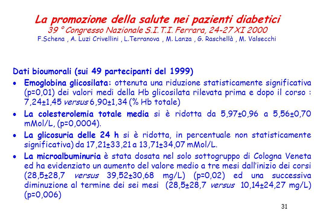 31 La promozione della salute nei pazienti diabetici 39 ° Congresso Nazionale S.I.T.I. Ferrara, 24-27 XI 2000 F.Schena, A. Luzi Crivellini, L.Terranov