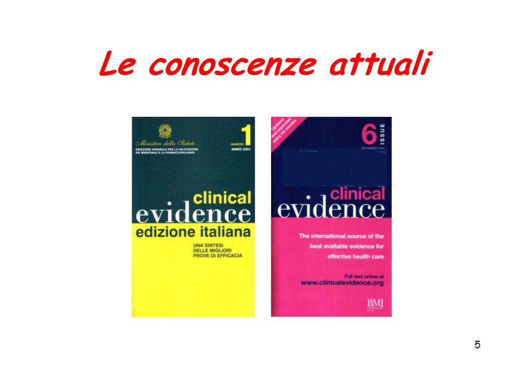 Attività fisica e ipertensione Fagard RH.Med Sci Sports Exerc.