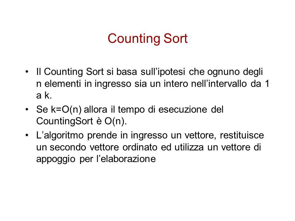 Counting Sort Il Counting Sort si basa sullipotesi che ognuno degli n elementi in ingresso sia un intero nellintervallo da 1 a k. Se k=O(n) allora il