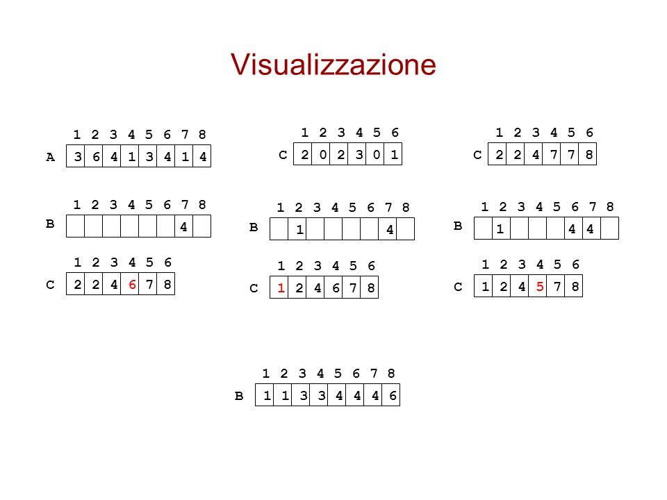 Visualizzazione 3 6 4 1 3 4 1 4 1 2 3 4 5 6 7 8 A 2 0 2 3 0 1 1 2 3 4 5 6 C2 2 4 7 7 8 1 2 3 4 5 6 C 4 1 2 3 4 5 6 7 8 B 2 2 4 6 7 8 1 2 3 4 5 6 C 1 4