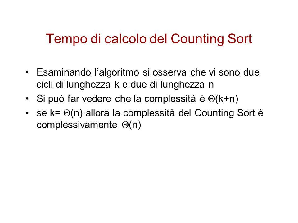 Tempo di calcolo del Counting Sort Esaminando lalgoritmo si osserva che vi sono due cicli di lunghezza k e due di lunghezza n Si può far vedere che la