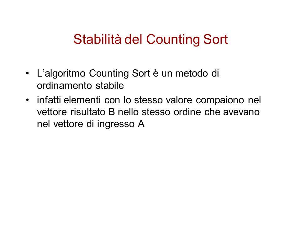 Stabilità del Counting Sort Lalgoritmo Counting Sort è un metodo di ordinamento stabile infatti elementi con lo stesso valore compaiono nel vettore ri