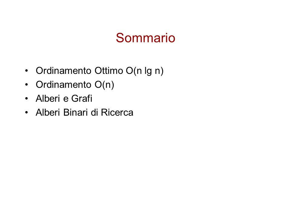 Sommario Ordinamento Ottimo O(n lg n) Ordinamento O(n) Alberi e Grafi Alberi Binari di Ricerca