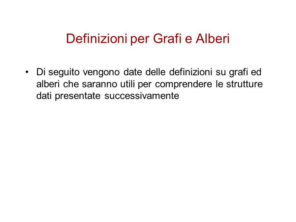 Definizioni per Grafi e Alberi Di seguito vengono date delle definizioni su grafi ed alberi che saranno utili per comprendere le strutture dati presen