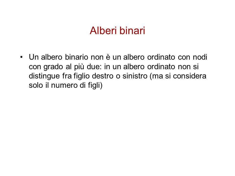 Alberi binari Un albero binario non è un albero ordinato con nodi con grado al più due: in un albero ordinato non si distingue fra figlio destro o sin