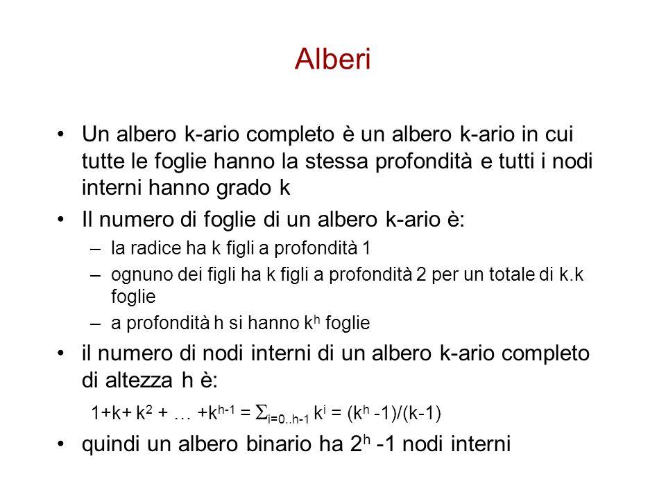 Alberi Un albero k-ario completo è un albero k-ario in cui tutte le foglie hanno la stessa profondità e tutti i nodi interni hanno grado k Il numero d