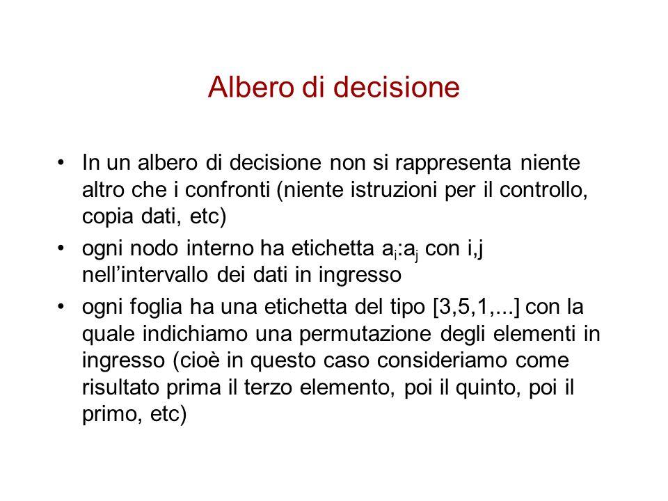 Albero di decisione In un albero di decisione non si rappresenta niente altro che i confronti (niente istruzioni per il controllo, copia dati, etc) og