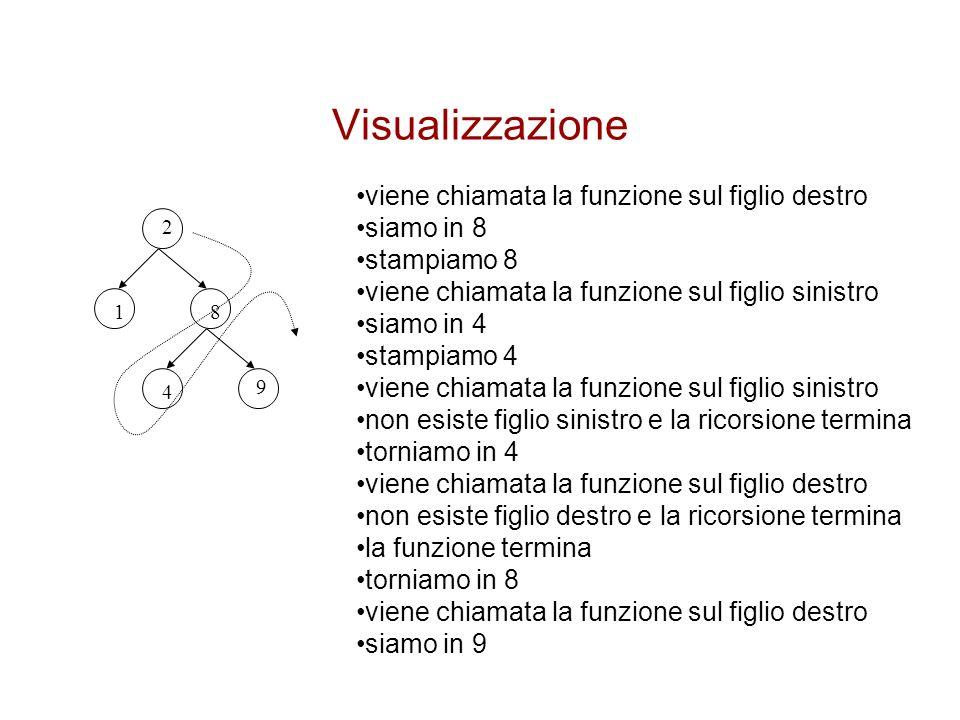Visualizzazione 2 81 4 9 viene chiamata la funzione sul figlio destro siamo in 8 stampiamo 8 viene chiamata la funzione sul figlio sinistro siamo in 4