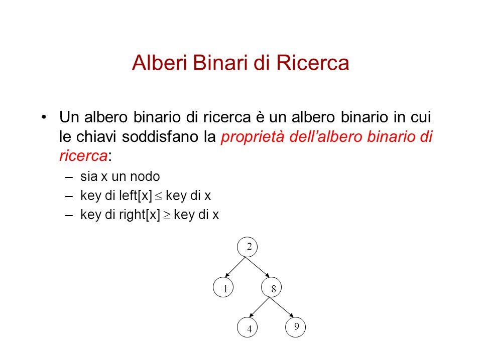 Alberi Binari di Ricerca Un albero binario di ricerca è un albero binario in cui le chiavi soddisfano la proprietà dellalbero binario di ricerca: –sia