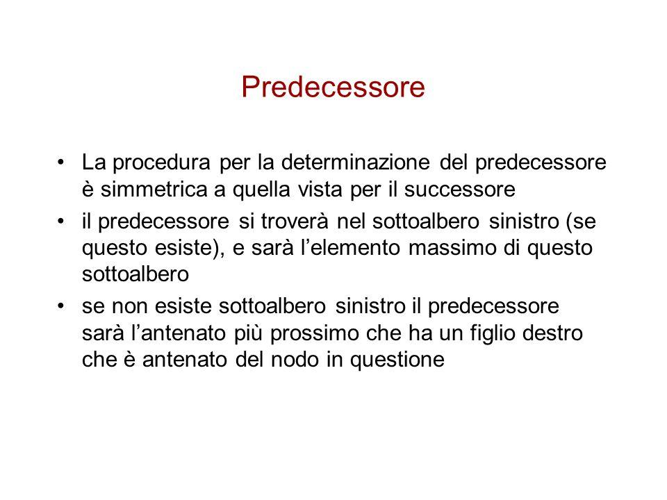 Predecessore La procedura per la determinazione del predecessore è simmetrica a quella vista per il successore il predecessore si troverà nel sottoalb