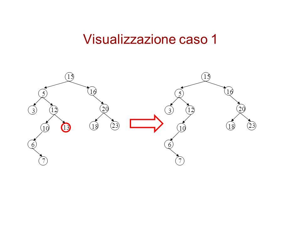 Visualizzazione caso 1 15 20 5 18 23 3 12 10 13 16 6 7 15 20 5 18 23 3 12 10 16 6 7