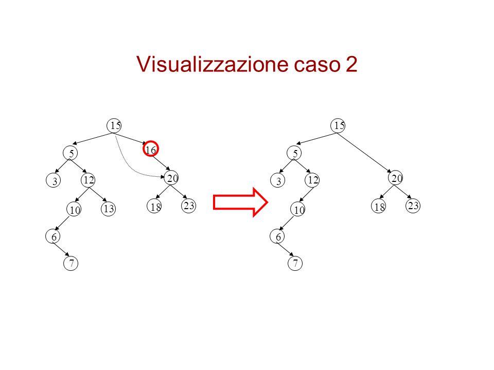 Visualizzazione caso 2 15 20 5 18 23 3 12 10 13 16 6 7 15 20 5 18 23 3 12 10 6 7