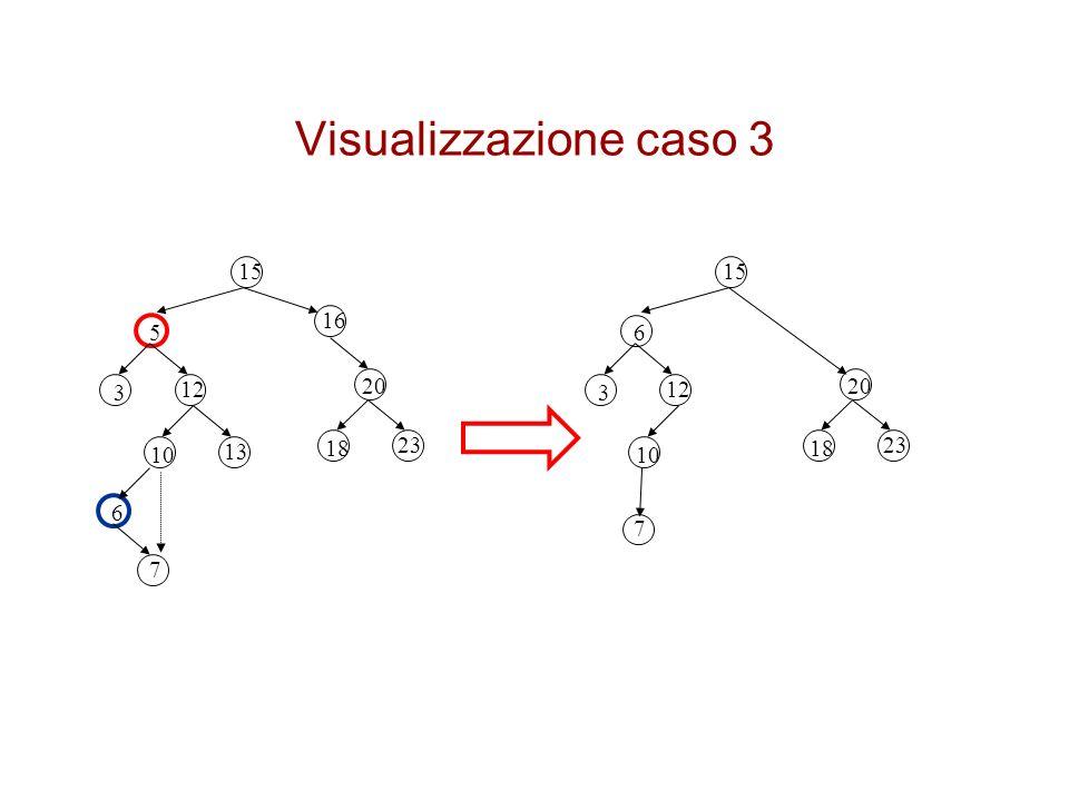 Visualizzazione caso 3 15 20 5 18 23 3 12 10 13 6 7 15 20 6 18 23 3 12 10 7 16