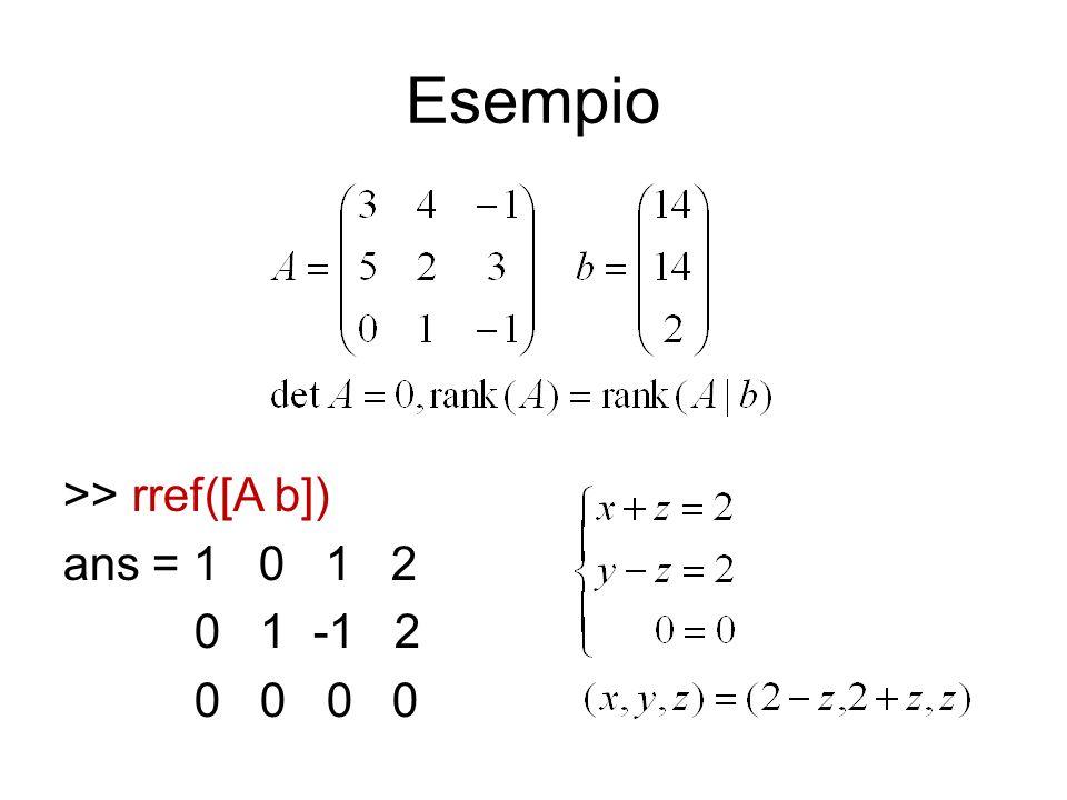 Esempio >> rref([A b]) ans = 1 0 1 2 0 1 -1 2 0 0 0 0