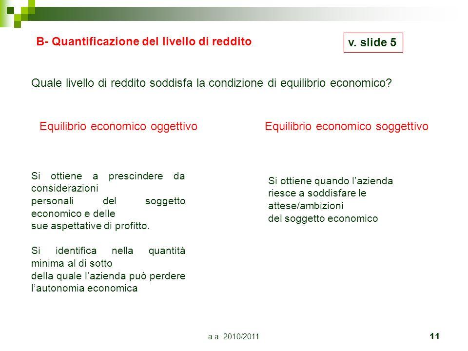a.a. 2010/201111 B- Quantificazione del livello di reddito Quale livello di reddito soddisfa la condizione di equilibrio economico? Equilibrio economi