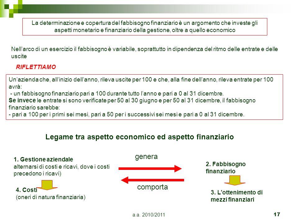 a.a. 2010/201117 La determinazione e copertura del fabbisogno finanziario è un argomento che investe gli aspetti monetario e finanziario della gestion