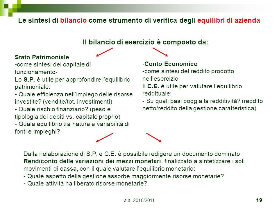a.a. 2010/201119 Le sintesi di bilancio come strumento di verifica degli equilibri di azienda Il bilancio di esercizio è composto da: Stato Patrimonia