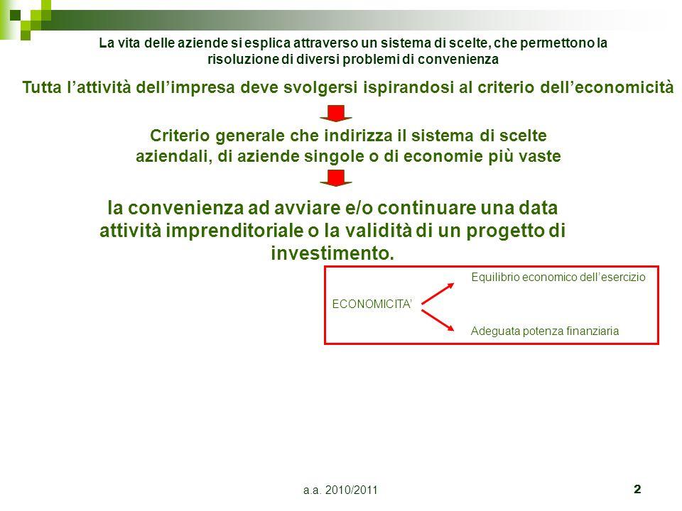 a.a. 2010/20112 la convenienza ad avviare e/o continuare una data attività imprenditoriale o la validità di un progetto di investimento. Equilibrio ec