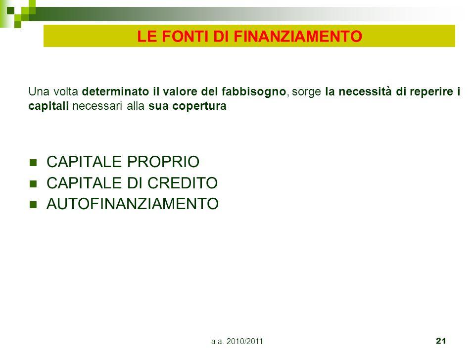 a.a. 2010/201121 LE FONTI DI FINANZIAMENTO CAPITALE PROPRIO CAPITALE DI CREDITO AUTOFINANZIAMENTO Una volta determinato il valore del fabbisogno, sorg