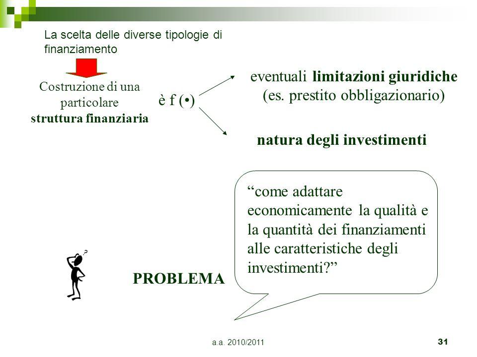 a.a. 2010/201131 Costruzione di una particolare struttura finanziaria è f () eventuali limitazioni giuridiche (es. prestito obbligazionario) natura de