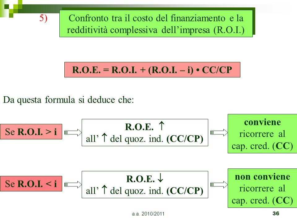 a.a. 2010/201136 R.O.E. = R.O.I. + (R.O.I. – i) CC/CP Confronto tra il costo del finanziamento e la redditività complessiva dellimpresa (R.O.I.) 5) Da
