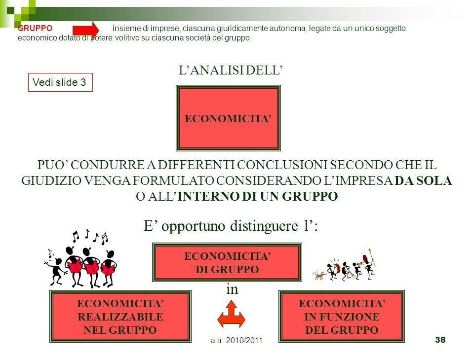 a.a. 2010/201138 ECONOMICITA LANALISI DELL PUO CONDURRE A DIFFERENTI CONCLUSIONI SECONDO CHE IL GIUDIZIO VENGA FORMULATO CONSIDERANDO LIMPRESA DA SOLA