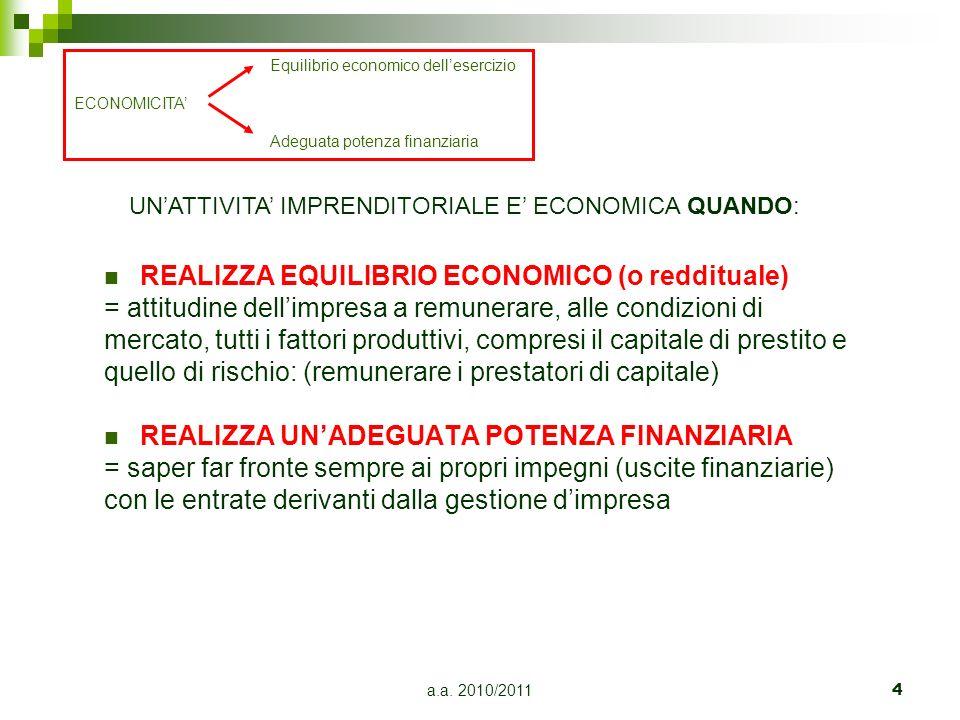 a.a. 2010/20114 REALIZZA EQUILIBRIO ECONOMICO (o reddituale) = attitudine dellimpresa a remunerare, alle condizioni di mercato, tutti i fattori produt