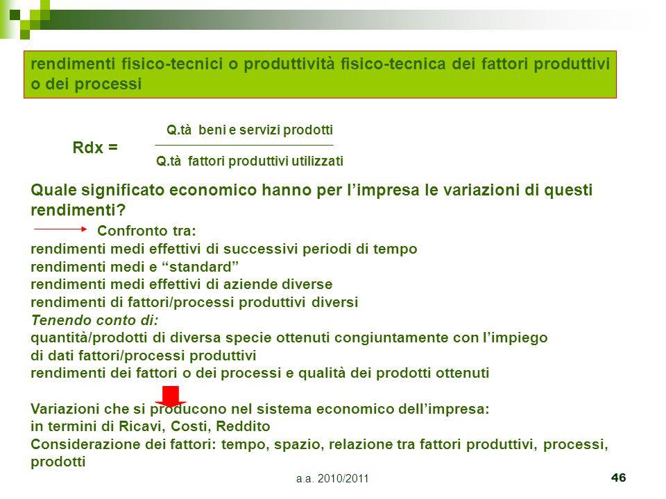 a.a. 2010/201146 rendimenti fisico-tecnici o produttività fisico-tecnica dei fattori produttivi o dei processi Q.tà beni e servizi prodotti Q.tà fatto