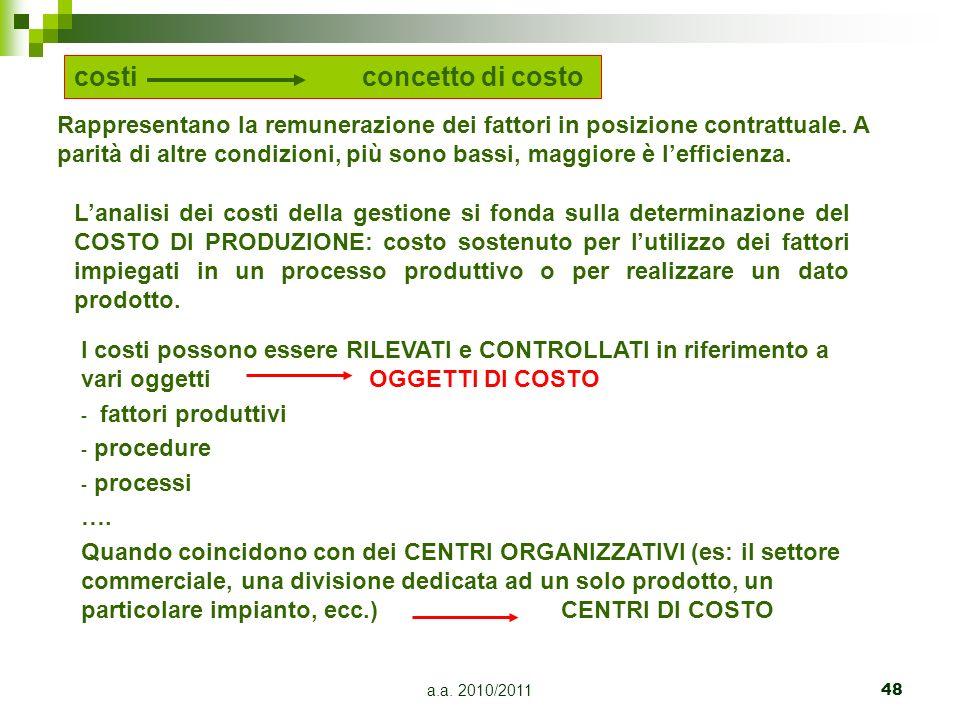 a.a. 2010/201148 costiconcetto di costo Lanalisi dei costi della gestione si fonda sulla determinazione del COSTO DI PRODUZIONE: costo sostenuto per l
