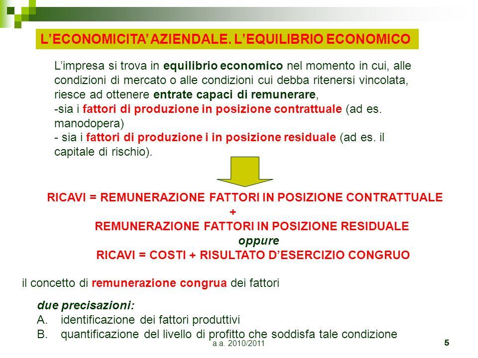 a.a. 2010/20115 Limpresa si trova in equilibrio economico nel momento in cui, alle condizioni di mercato o alle condizioni cui debba ritenersi vincola