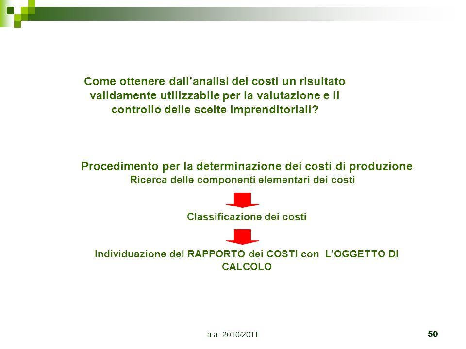 a.a. 2010/201150 Come ottenere dallanalisi dei costi un risultato validamente utilizzabile per la valutazione e il controllo delle scelte imprenditori
