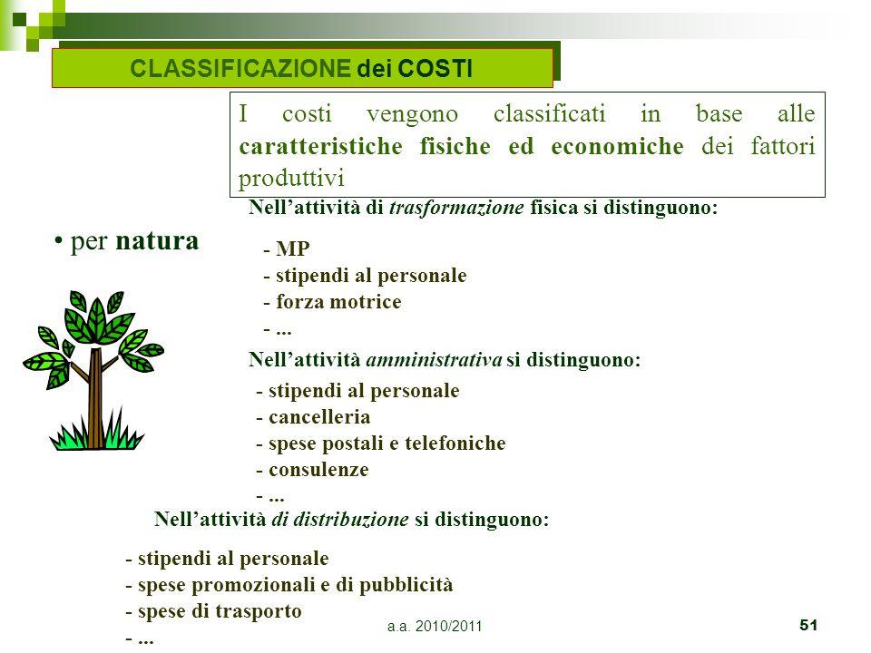 a.a. 2010/201151 I costi vengono classificati in base alle caratteristiche fisiche ed economiche dei fattori produttivi CLASSIFICAZIONE dei COSTI Nell
