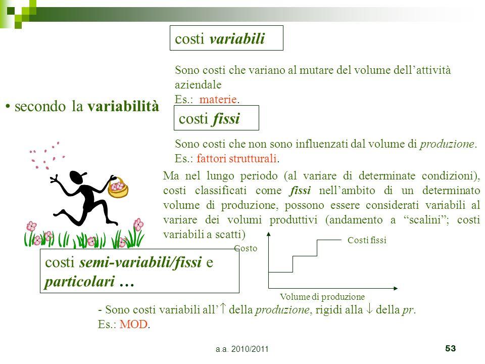 a.a. 2010/201153 secondo la variabilità costi variabili Sono costi che variano al mutare del volume dellattività aziendale Es.: materie. costi fissi S
