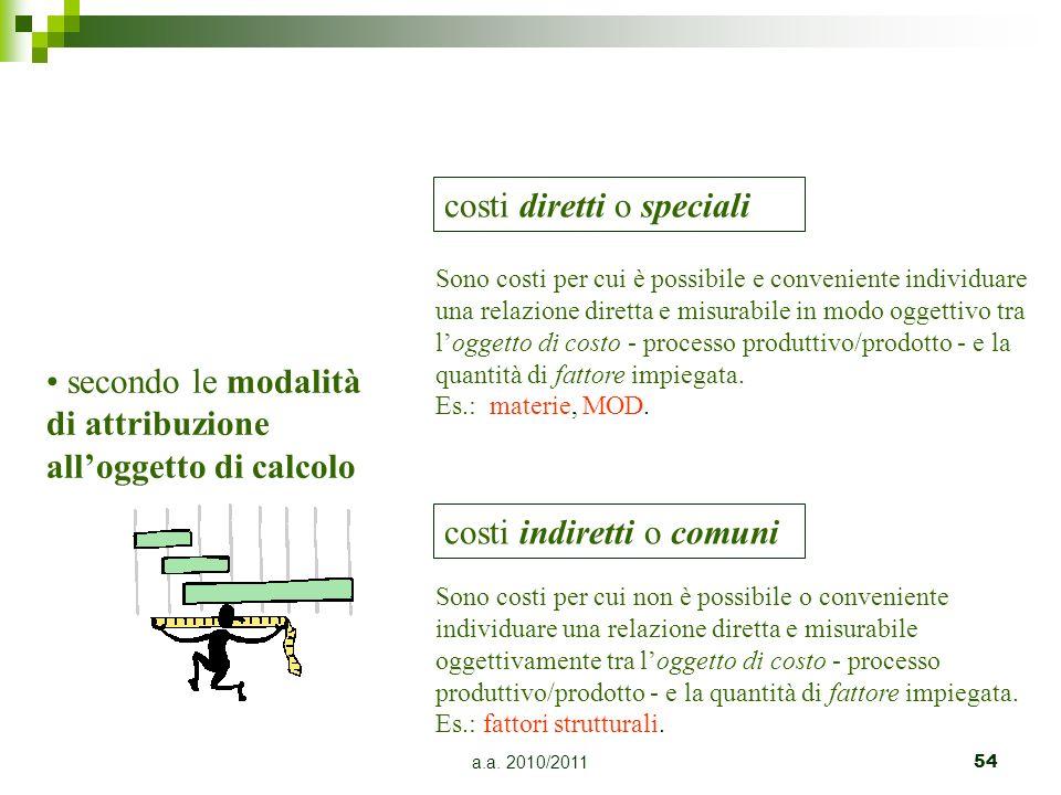 a.a. 2010/201154 secondo le modalità di attribuzione alloggetto di calcolo costi diretti o speciali Sono costi per cui è possibile e conveniente indiv