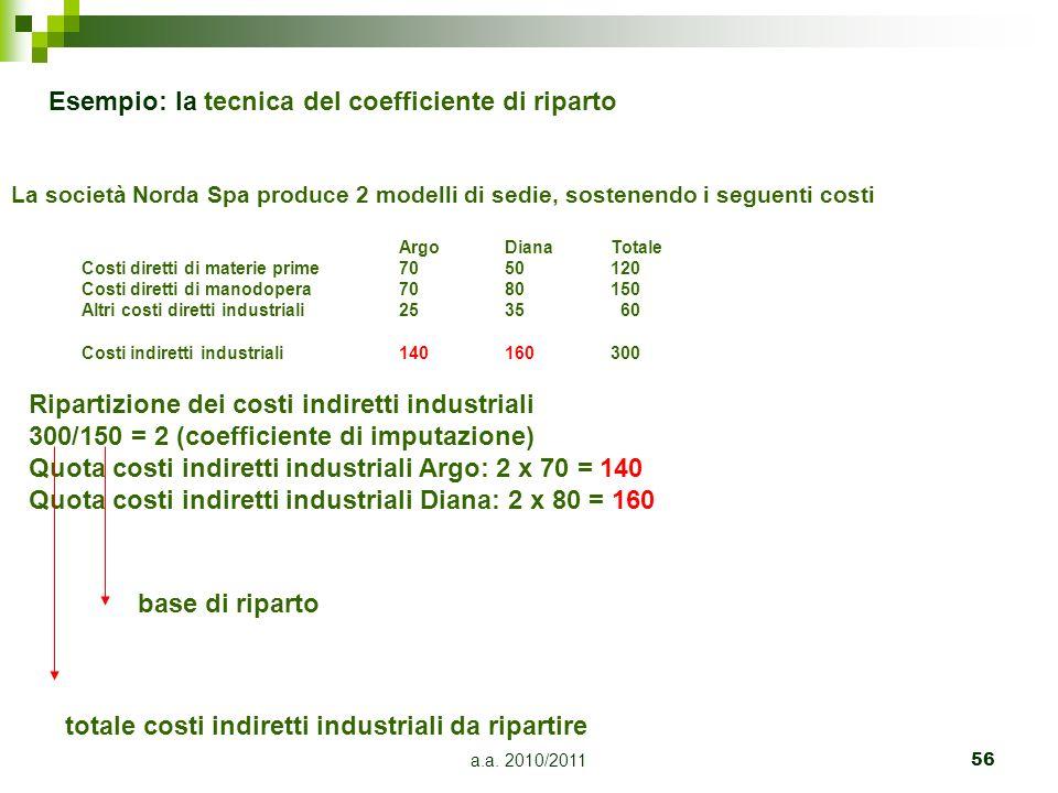 a.a. 2010/201156 Esempio: la tecnica del coefficiente di riparto La società Norda Spa produce 2 modelli di sedie, sostenendo i seguenti costi ArgoDian