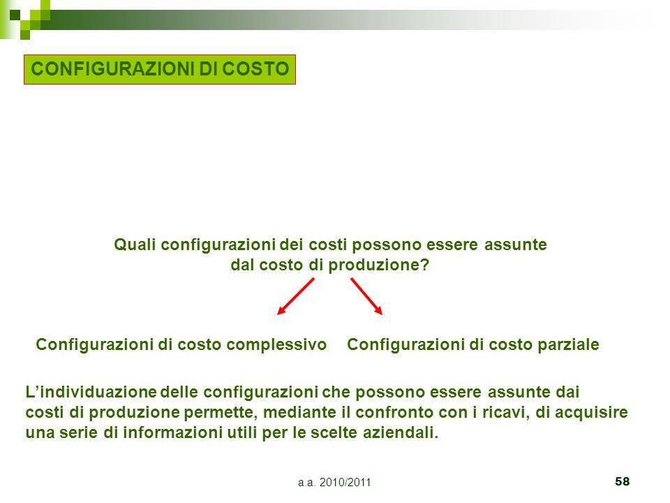 a.a. 2010/201158 Quali configurazioni dei costi possono essere assunte dal costo di produzione? CONFIGURAZIONI DI COSTO Configurazioni di costo comple