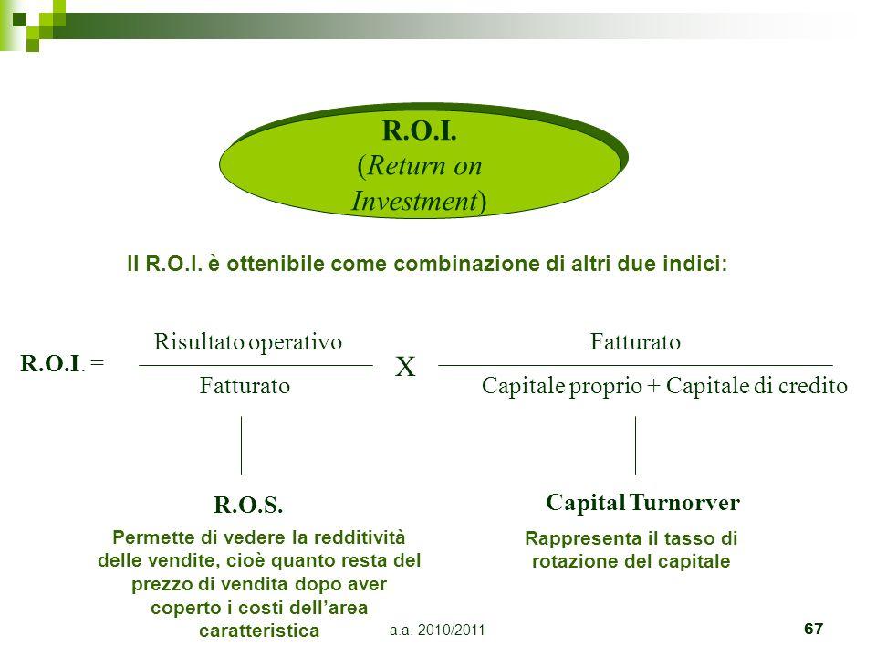 a.a. 2010/201167 R.O.I. (Return on Investment) Il R.O.I. è ottenibile come combinazione di altri due indici: R.O.I. = Fatturato Risultato operativo Ca