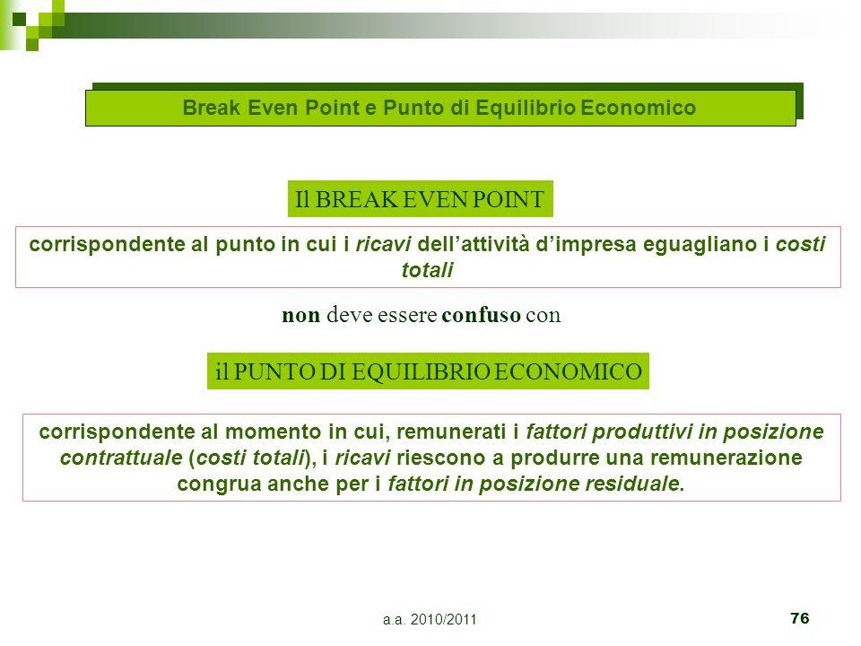 a.a. 2010/201176 Break Even Point e Punto di Equilibrio Economico Il BREAK EVEN POINT corrispondente al punto in cui i ricavi dellattività dimpresa eg