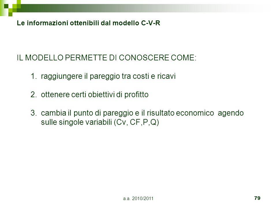a.a. 2010/201179 Le informazioni ottenibili dal modello C-V-R IL MODELLO PERMETTE DI CONOSCERE COME: 1.raggiungere il pareggio tra costi e ricavi 2.ot