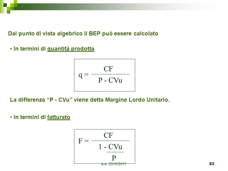 a.a. 2010/201182 Dal punto di vista algebrico il BEP può essere calcolato In termini di quantità prodotta In termini di fatturato La differenza P - CV