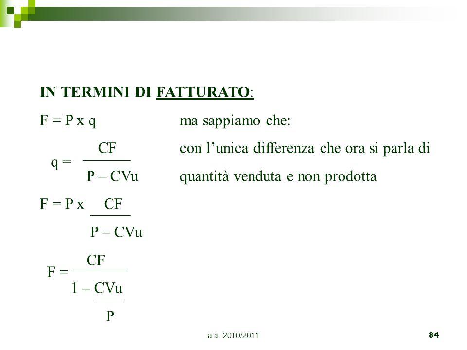 a.a. 2010/201184 IN TERMINI DI FATTURATO: F = P x q ma sappiamo che: CF con lunica differenza che ora si parla di P – CVuquantità venduta e non prodot