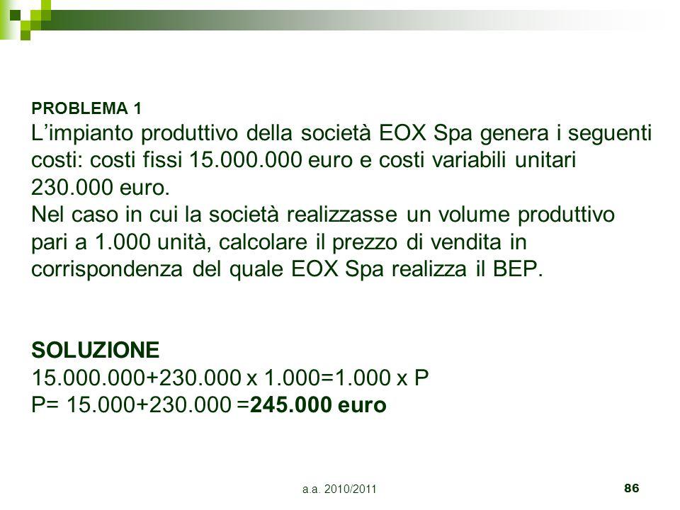 a.a. 2010/201186 PROBLEMA 1 Limpianto produttivo della società EOX Spa genera i seguenti costi: costi fissi 15.000.000 euro e costi variabili unitari