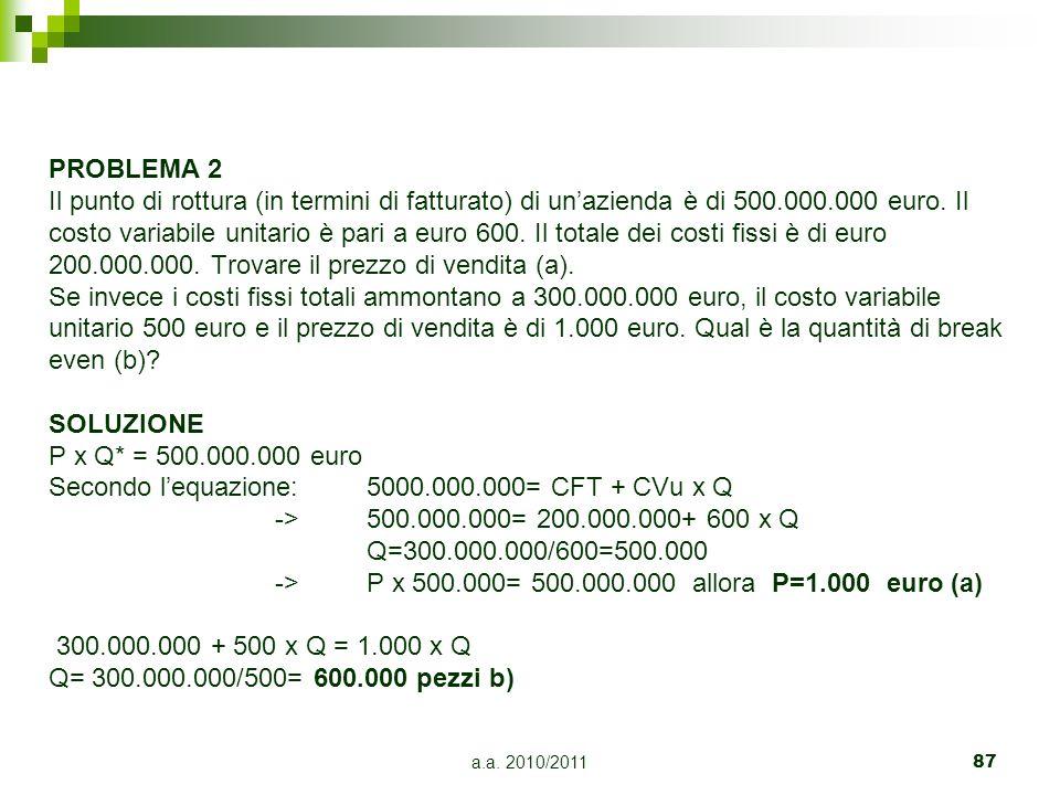 a.a. 2010/201187 PROBLEMA 2 Il punto di rottura (in termini di fatturato) di unazienda è di 500.000.000 euro. Il costo variabile unitario è pari a eur